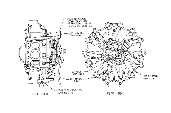 radial engine installation diagram